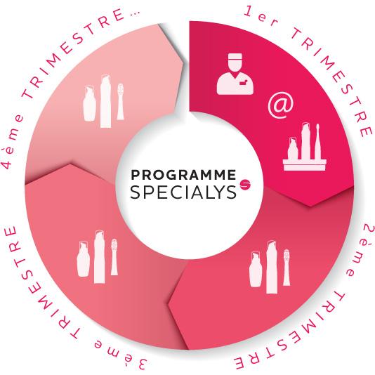 Programme Specialys